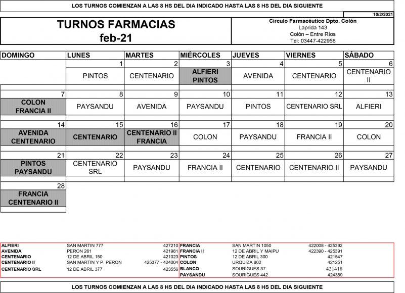 CRONOGRAMA DE TURNOS ACTUAL FEBRERO 2021