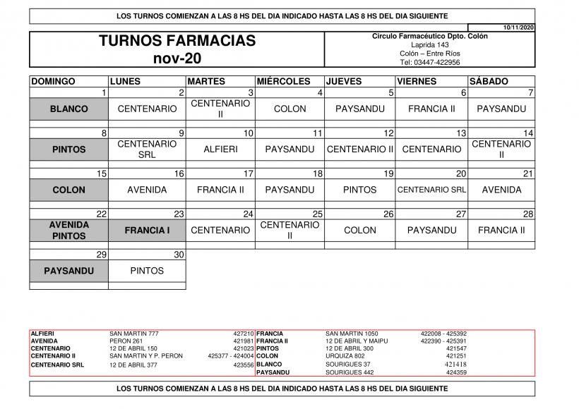 FARMACIAS NOVIEMBRE 2020-1